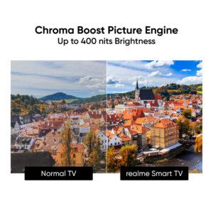 Realme 108 cm (43 inch) Full HD LED Smart TV